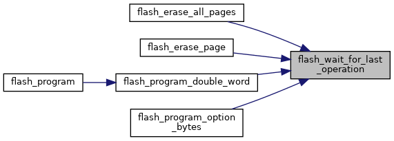 libopencm3: FLASH peripheral API